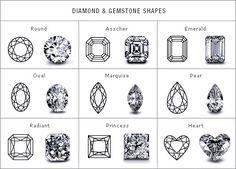 Diamond and Gemstone Shapes