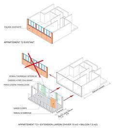 Extension d'un T2 pour la réhabilitation de la tour de Bois-le-Prêtre, Paris - Lacaton & Vassal