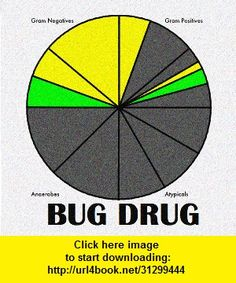 BugDrug, iphone, ipad, ipod touch, itouch, itunes, appstore, torrent, downloads, rapidshare, megaupload, fileserve