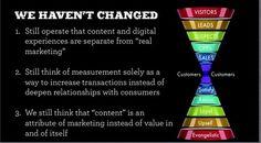 Claim de 60 procent waar marketing nog geen grip op heeft | Marketingfacts