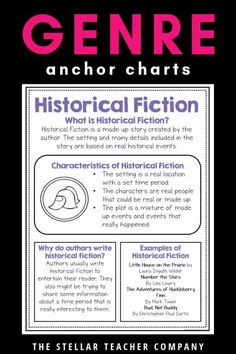 Reading Genre Posters and Mini Anchor Charts These genre mini anchor charts are a great addition to your interactive reader's notebook. 4th Grade Reading, Student Reading, Teaching Reading, Guided Reading, Learning, Reading Genre Posters, Reading Genres, Reading Comprehension, Comprehension Strategies