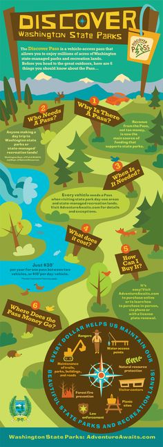 The Discover Pass is a vehicle-access pass that allows you to enjoy millions of acres of Washington state-managed recreation lands – including parks, wildlife areas, trails, natural and wilderness areas, heritage areas and water-access points: http://adventureawaits.com/discover-pass-101/.