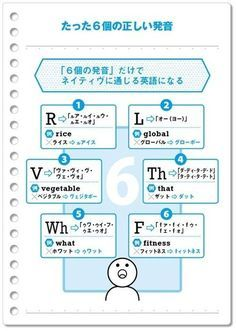 Kids English, English Study, English Lessons, Learn English, Kanji Japanese, Language Study, Japanese Language, English Vocabulary, Phonics
