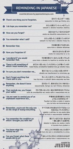 Japanese Phrases. Reminding in Japanese.