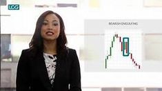 what are forex charts - Bing video Stock Market For Beginners, Candlestick Chart, Penny Stocks, Bing Video, Day Trader, Technical Analysis, Forex Trading, Charts, Investing