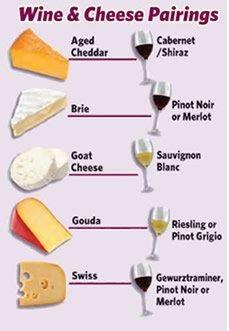 wine/cheese pairing chart