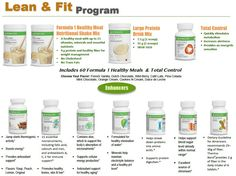 Lean and Fit Program! www.goherbalife.com/rpacheco