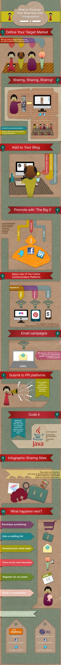 This is a how to guide to using infographics to promote your business using modern distribution channels. Infographic courtesy of Social Media Stream. More Interesting Content5 Tools to Create Your Own InfographicsWhy Use Infographics? What Makes an Effective Infographic? [Infographic]Running Down Your Online Marketing Dream with Great InfographicsAttracting Customers with Infographic Marketing [Infographic]The Infographic Life...[ReadMore]