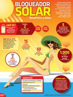 Conoce los beneficios de usar bloqueador solar y elige el adecuado para ti. #Infographic