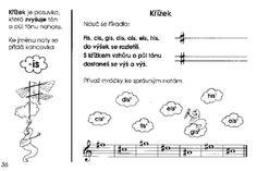 Hudební nauka pro ZUŠ 1. ročník [RTNL 006] - 57,-Kč : Notovna.cz, Noty a…