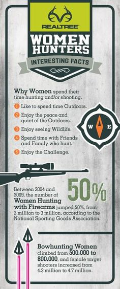 Did you know why women spend their time hunting and/or shooting?  #Realtreeinfographics #womenhunting