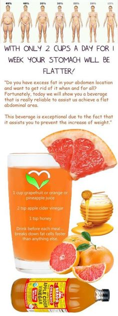 WITH ONLY 2 CUPS A DAY FOR 1 WEEK YOUR STOMACH WILL BE FLATTER! :www.publichealtha...