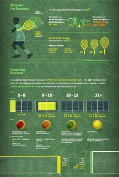 Infographic on kids tennis.