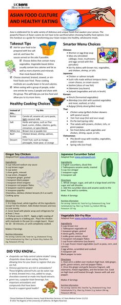 Healthy Asian Food: Cooking tips, recipes