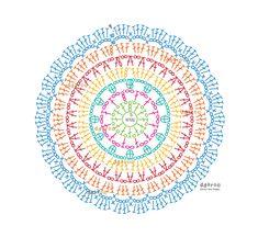 Mandala a crochet Motif Mandala Crochet, Crochet Throw Pattern, Crochet Mandala Pattern, Crochet Diagram, Crochet Stitches Patterns, Knitting Stitches, Crochet Carpet, Crochet Wool, Chunky Crochet