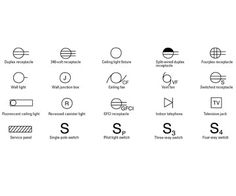 Floor Outlet Symbol Google Search Cheat Sheet