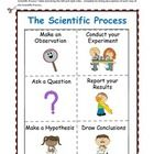 Here is a useful foldable to use with an interactive science journal when teaching The Scientific Method. The foldable has six individual flaps to ...
