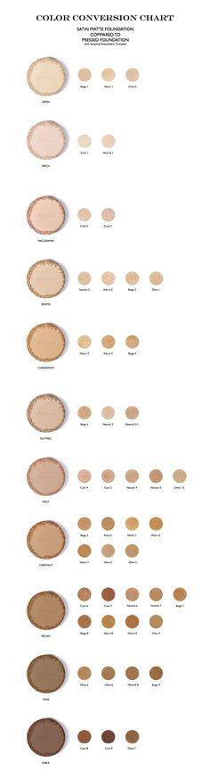 Alima Pure Pressed Foundation Powder | Alima Pure Matt vs Alima Pure Pressed Foundation conversion chart.