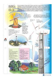 Recomendado para: Unidad 3 Infografía energía eólica Infografía ...