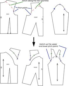Make My Wardrobe: How to draft a pattern for a Raglan Sleeve