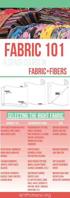 Fabric 101 | A crash course in Fabric, Fiber, and their use and care | isntthatsew.org