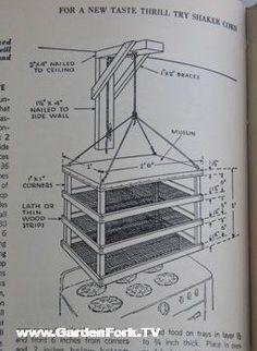 Food Dehydrator Plans, a Solar Dehydrator from Encyclopedic Cookbook