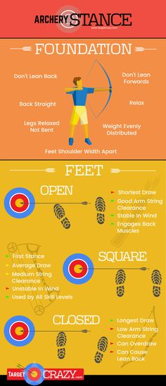 Archery Stance Infographic