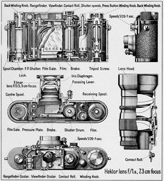 1939 Diagram of a Leica Camera