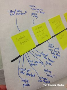 Upper Elementary Snapshots: Narrative Writing: Planning and Modeling Pays Off!