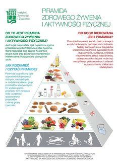 Magic Cooking Time | Blog o gotowaniu: Piramida Zdrowego Żywienia i Aktywności Fizycznej