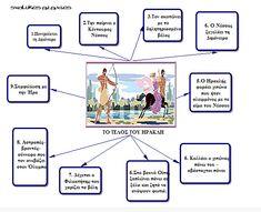 Greek History, France, Ancient Greece, Greek Mythology, Map, School, Blog, Modern, Culture