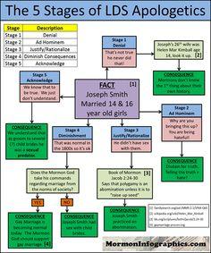 polygamy apologetics index - 236×283