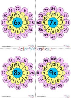 Flower Times Table Posters 1 Class 4 Maths, 5th Grade Math, Math For Kids, Fun Math, Times Table Poster, Math Intervention, Times Tables, Busy Book, Multiplication