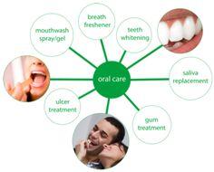 Oral Care Tips!   http://www.dentzz.com/