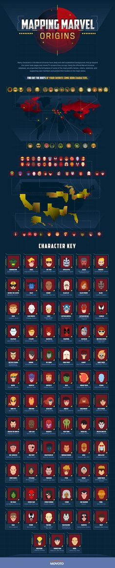 Real estate agency Movoto maps out the original birthplaces of some of the most famous Marvel comic book superheroes in an infographic.