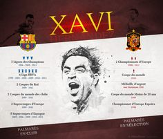 Palmares of spanish player Xavi Hernandez Xavi Hernandez, Soccer Players, Infographics, Spanish, World Cup Fixtures, Champions League, Olympic Games, Football Players, Info Graphics