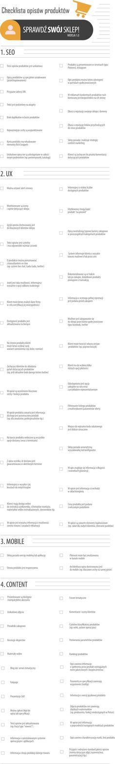 Checklista opisów produktów. Dostępna również w formie pliku .pdf gotowego do wydruku: http://aboutproducts.pl/blog/checklista-opisow-produktow-sprawdz-swoj-sklep/
