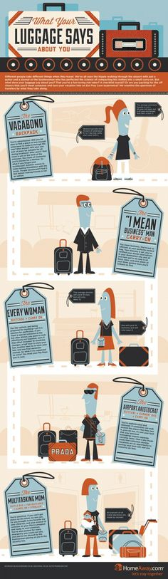 What Your Luggage Says About You