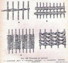 Виды плетения из прутьев (700x648, 521Kb)