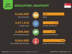 8 Powerful Ways to Introduce Your New Business in Singapore (and Get Your First Leads)