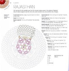 Haafner Linssen Mandalas to Crochet 34 — Yandex. Crochet Tablecloth Pattern, Crochet Doily Diagram, Crochet Chart, Crochet Doilies, Crochet Lace, Crochet Minecraft, Crochet Circles, Magic Ring, Irish Lace