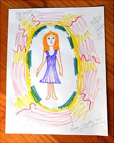 This exercise combines somatic therapy and art therapy i have art therapy sharing directives boundary drawings we have some rigid boundaries and we solutioingenieria Gallery