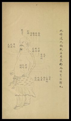 San Jiao Meridian from 'Songs of Acupuncture'