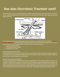 How does #electrolysis #treatment work?