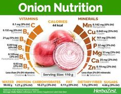 Infographic: Onion can reduce inflammation and act as a natural antibiotic. #Herbazest #onion #nutrition #health #alternativemedicine