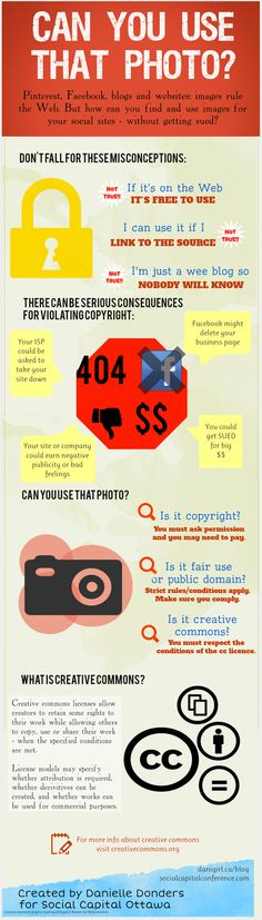 A few pointers on using and sharing copyright images
