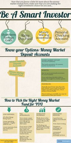 Make sure that you are making the right investment choices for you and be a smart investor #stockmarkettradinginvesting
