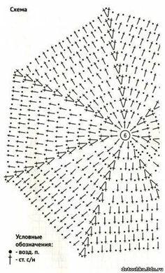 Podzimní háčkovaná čepice-vzoreček