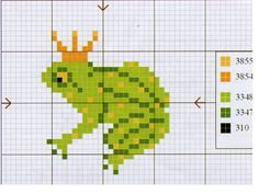 grenouille1.jpg (720×540)