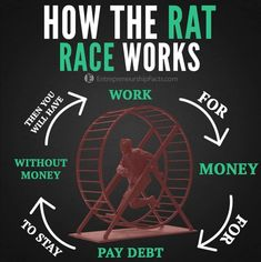Quit the rat race, go for financial freedom, living life in circles leads you no where Start investing in profitable programs today Contact us now and experience the joy of financial freedom What's App Make Money Fast Online, Make Money Blogging, Way To Make Money, Culture Jamming, Buffet, Entrepreneur, E Words, Millionaire Quotes, Health Insurance Plans
